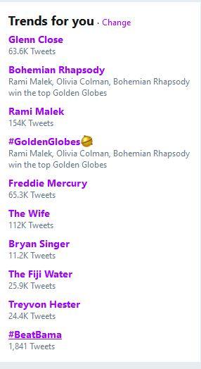 bohemian rhapsody trending
